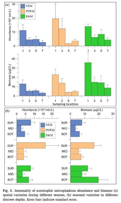 Karnan et al. Figure 5